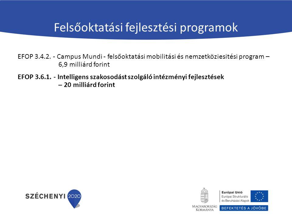 Felsőoktatási fejlesztési programok EFOP 3.4.2. - Campus Mundi - felsőoktatási mobilitási és nemzetköziesitési program – 6,9 milliárd forint EFOP 3.6.