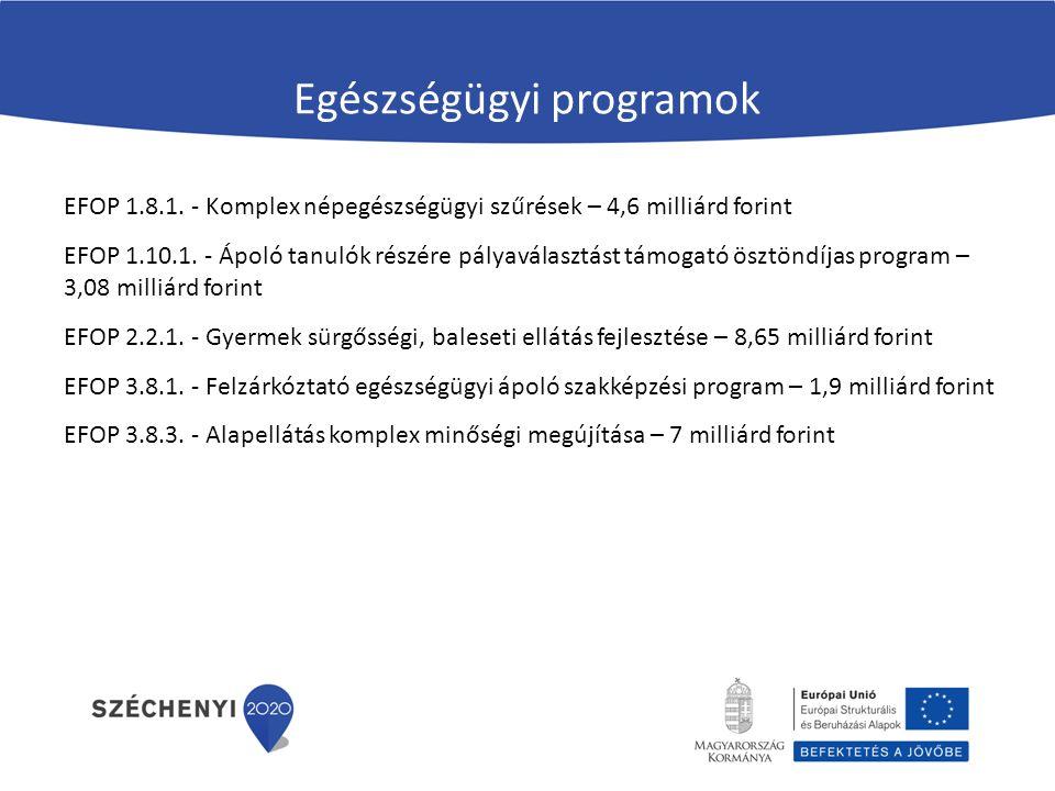 Egészségügyi programok EFOP 1.8.1. - Komplex népegészségügyi szűrések – 4,6 milliárd forint EFOP 1.10.1. - Ápoló tanulók részére pályaválasztást támog