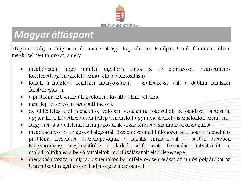 Magyar álláspont