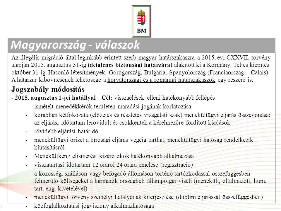 Magyarország - válaszok Az illegális migráció által leginkább érintett szerb-magyar határszakaszra a 2015. évi CXXVII. törvény alapján 2015. augusztus