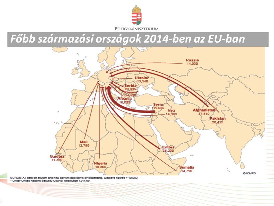 Uniós válaszok Juncker bizottság - új kezdet Európa számára: migráció hatékonyabb kezelése prioritás szeptember 9.