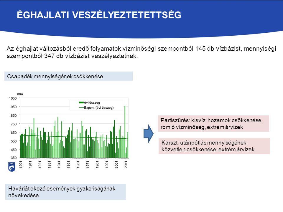 ÉGHAJLATI VESZÉLYEZTETETTSÉG Fotó: SMARAGD-GSH Kft. Az éghajlat változásból eredő folyamatok vízminőségi szempontból 145 db vízbázist, mennyiségi szem