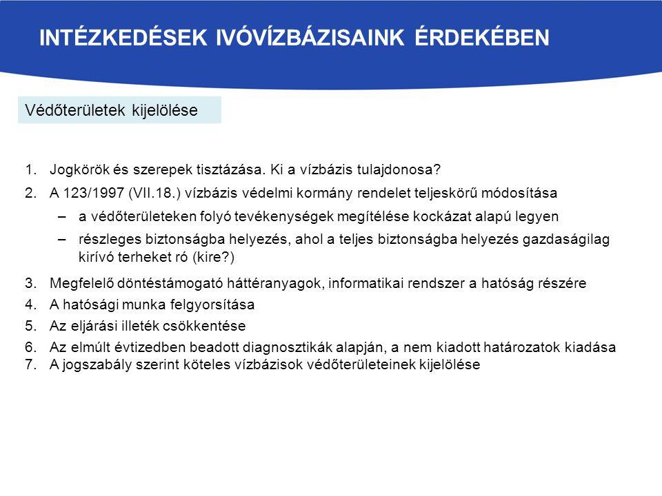 INTÉZKEDÉSEK IVÓVÍZBÁZISAINK ÉRDEKÉBEN 1.Jogkörök és szerepek tisztázása. Ki a vízbázis tulajdonosa? 2.A 123/1997 (VII.18.) vízbázis védelmi kormány r