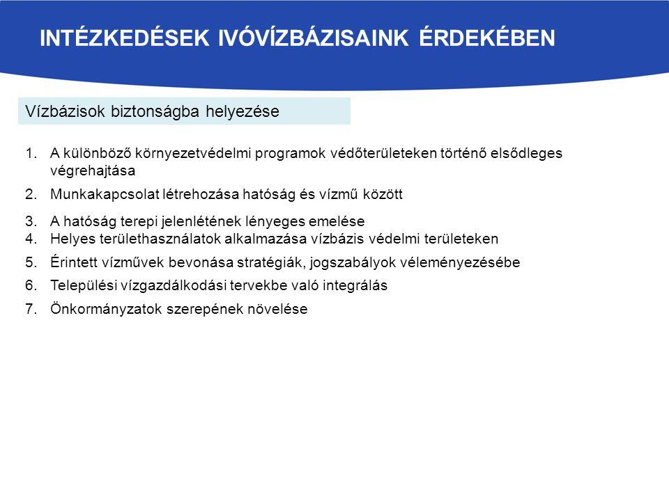 INTÉZKEDÉSEK IVÓVÍZBÁZISAINK ÉRDEKÉBEN 1.A különböző környezetvédelmi programok védőterületeken történő elsődleges végrehajtása 2.Munkakapcsolat létre
