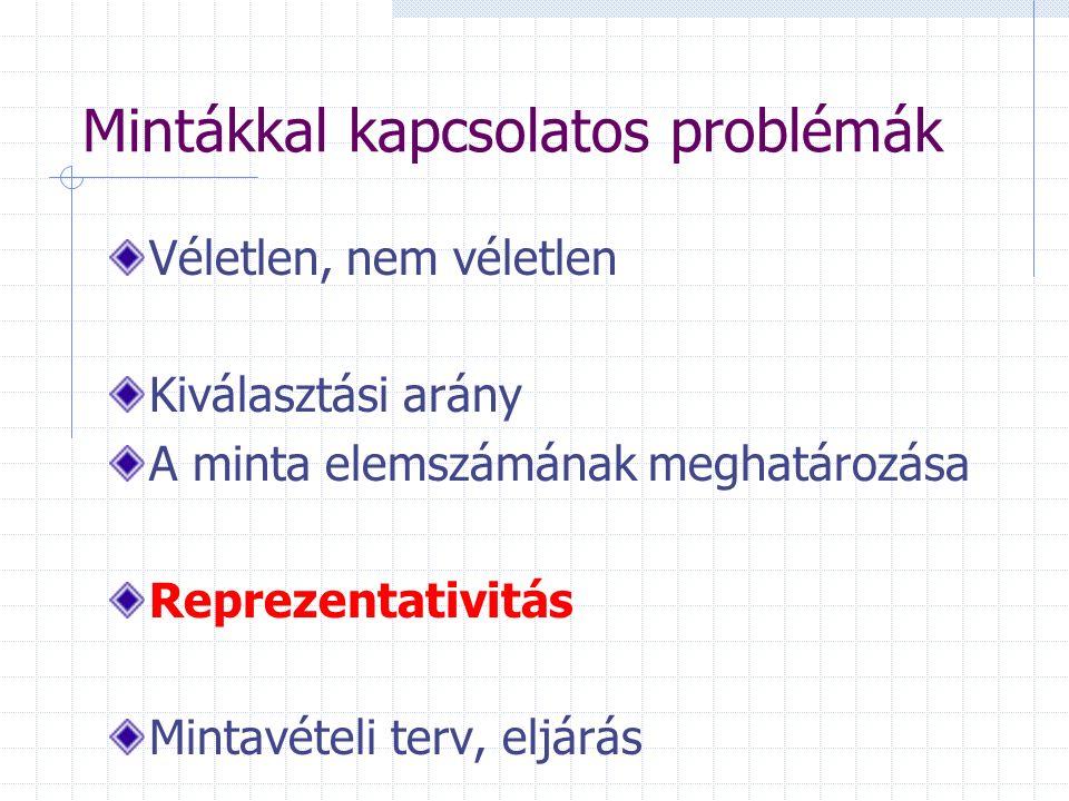 Mintákkal kapcsolatos problémák Véletlen, nem véletlen Kiválasztási arány A minta elemszámának meghatározása Reprezentativitás Mintavételi terv, eljárás