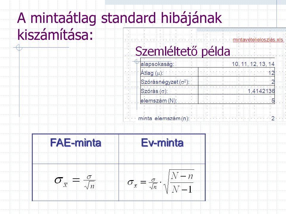 A mintaátlag standard hibájának kiszámítása: FAE-mintaEv-minta