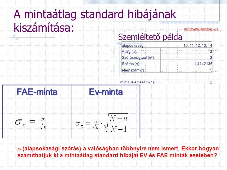 A mintaátlag standard hibájának kiszámítása:  (alapsokasági szórás) a valóságban többnyire nem ismert.