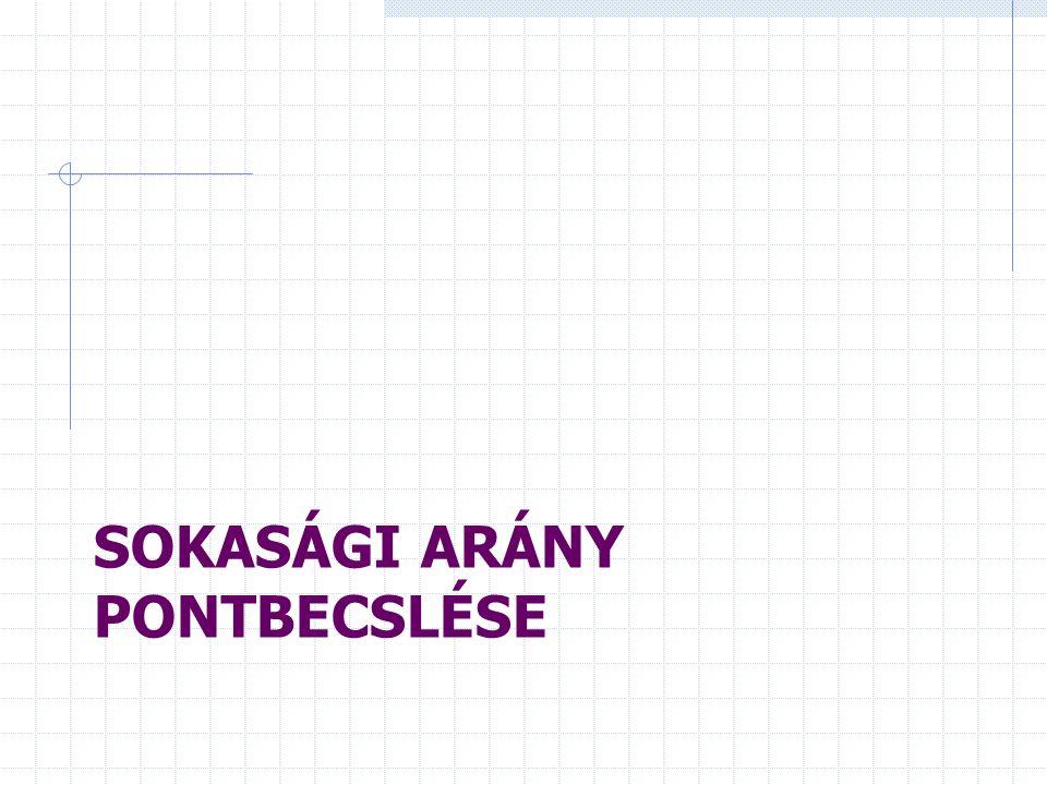 SOKASÁGI ARÁNY PONTBECSLÉSE