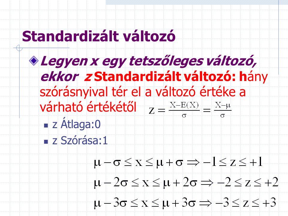 Standardizált változó Legyen x egy tetszőleges változó, ekkor z Standardizált változó: hány szórásnyival tér el a változó értéke a várható értékétől z Átlaga:0 z Szórása:1