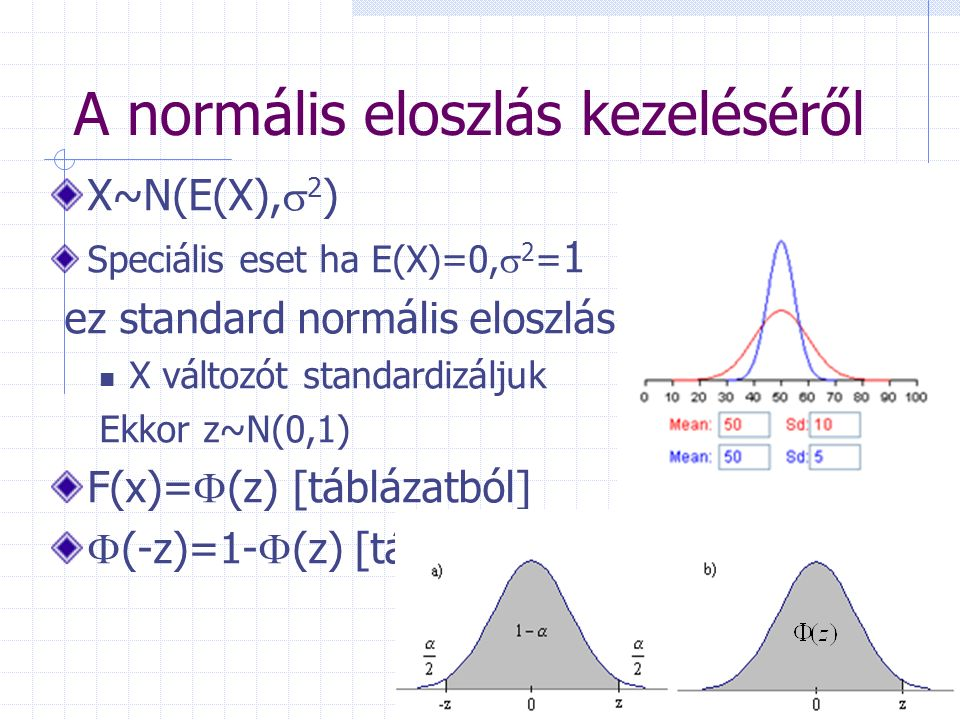 A normális eloszlás kezeléséről X~N(E(X),  2 ) Speciális eset ha E(X)=0,  2 = 1 ez standard normális eloszlás X változót standardizáljuk Ekkor z~N(0,1) F(x)=  (z) [táblázatból]  (-z)=1-  (z) [táblázatból]