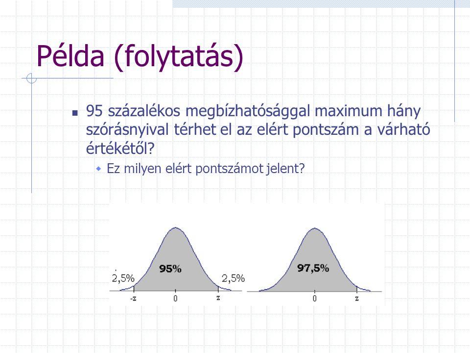 Példa (folytatás) 95 százalékos megbízhatósággal maximum hány szórásnyival térhet el az elért pontszám a várható értékétől.