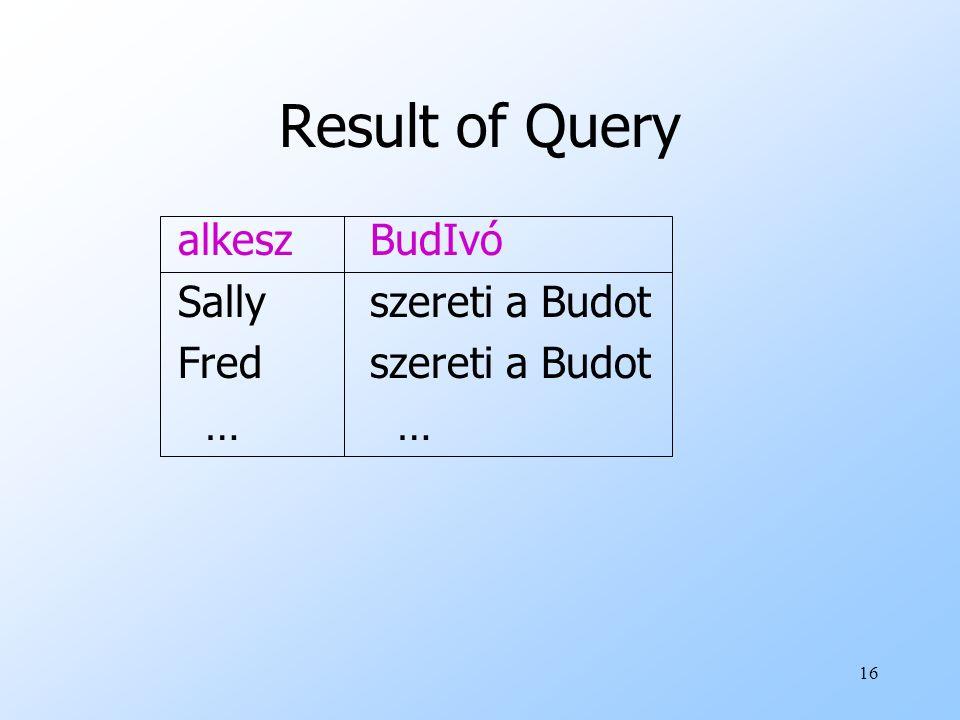 16 Result of Query alkeszBudIvó Sallyszereti a Budot Fredszereti a Budot …