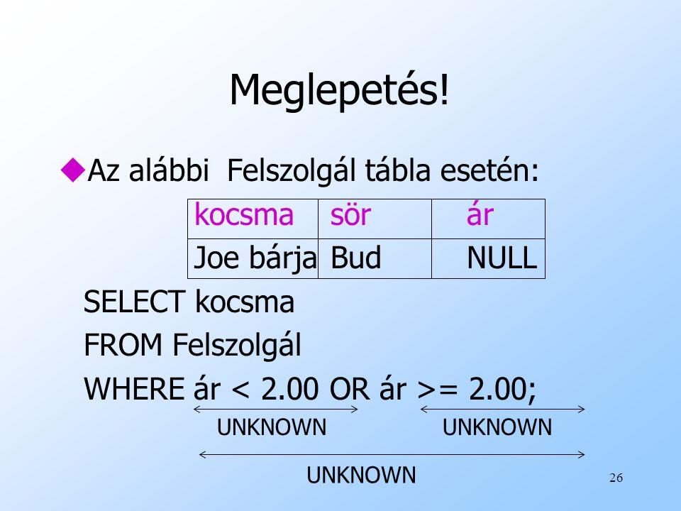26 Meglepetés! uAz alábbi Felszolgál tábla esetén: kocsmasörár Joe bárjaBudNULL SELECT kocsma FROM Felszolgál WHERE ár = 2.00; UNKNOWN