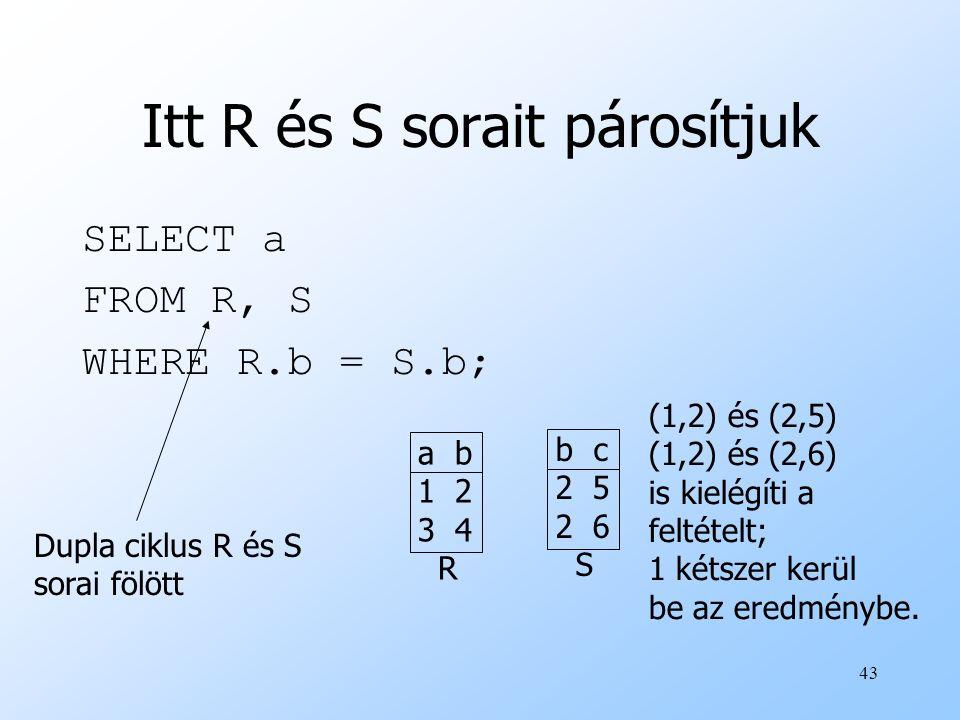 43 Itt R és S sorait párosítjuk SELECT a FROM R, S WHERE R.b = S.b; Dupla ciklus R és S sorai fölött a b 1 2 3 4 R b c 2 5 2 6 S (1,2) és (2,5) (1,2) és (2,6) is kielégíti a feltételt; 1 kétszer kerül be az eredménybe.