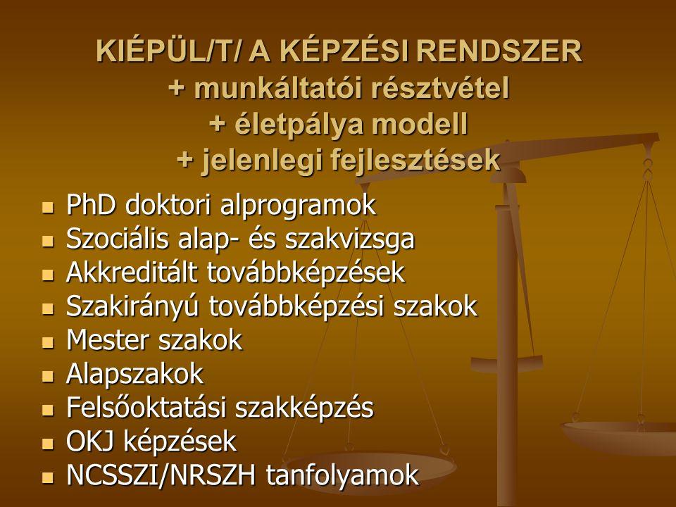 KIÉPÜL/T/ A KÉPZÉSI RENDSZER + munkáltatói résztvétel + életpálya modell + jelenlegi fejlesztések PhD doktori alprogramok PhD doktori alprogramok Szoc