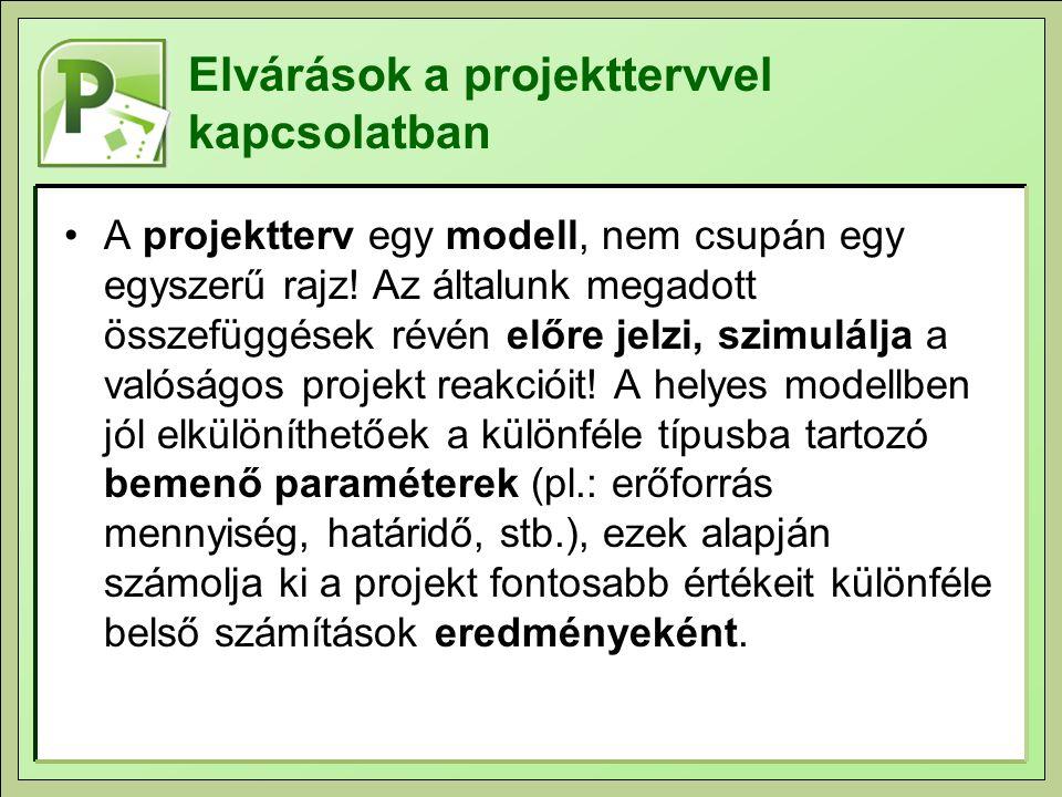 Elvárások a projekttervvel kapcsolatban A projektterv egy modell, nem csupán egy egyszerű rajz! Az általunk megadott összefüggések révén előre jelzi,
