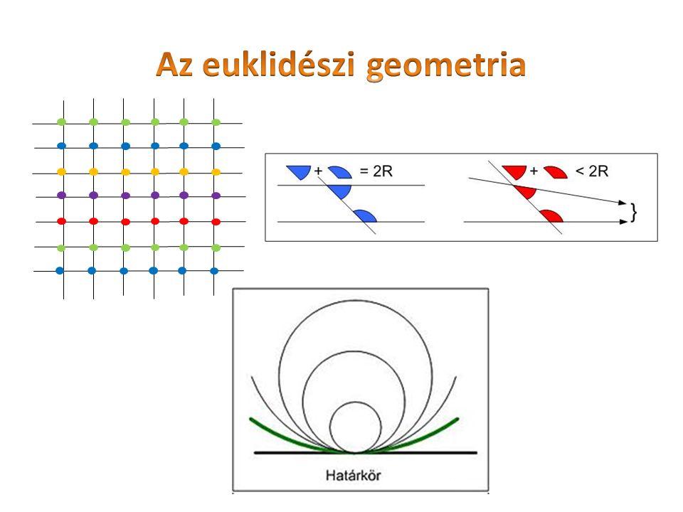 Nem metszők x távolság y párhuzamossági távolság k Paraszféra Hiperszféra Abszolút geometria Hiperbolikus geometria Elpattanás helye A ponttól.