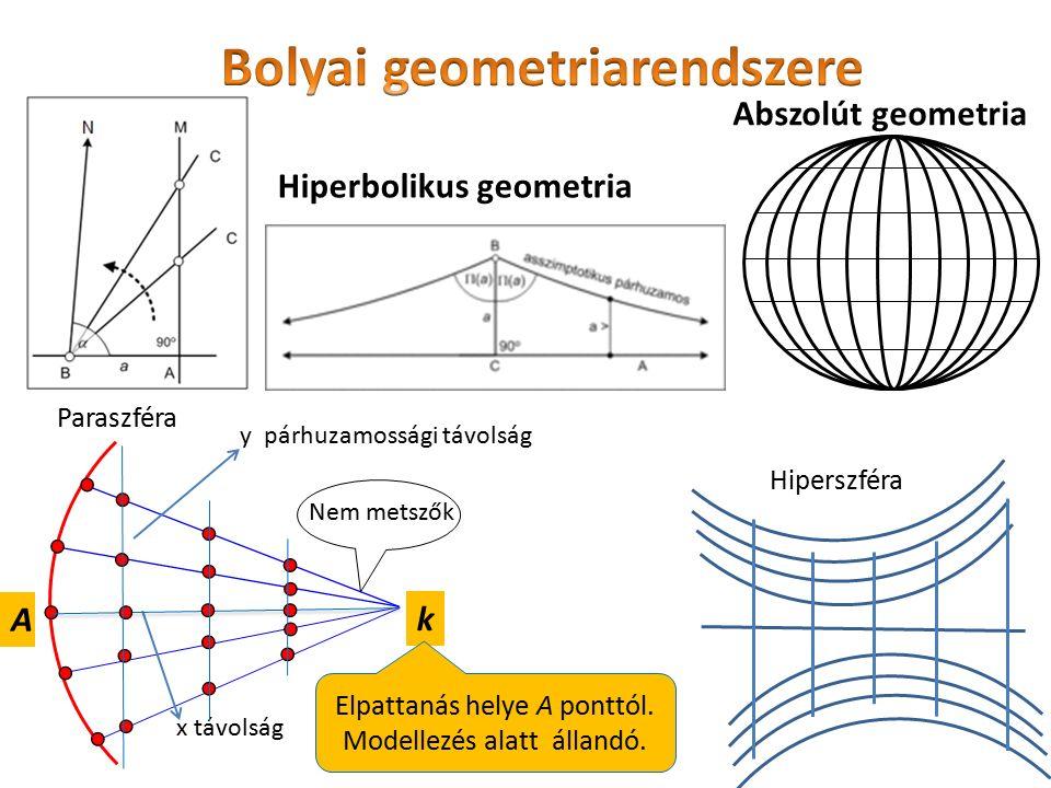 """Cirkáló nyílással Köz-Üdv-Tan Abszolút Nincsenek párhuzamosok Paraszféra Euklideszi párhuzamos Hiperszféra Ultrapárhuzamos """"(F– – tanban föl csak határ, és görbékért és egyenesekért is ."""