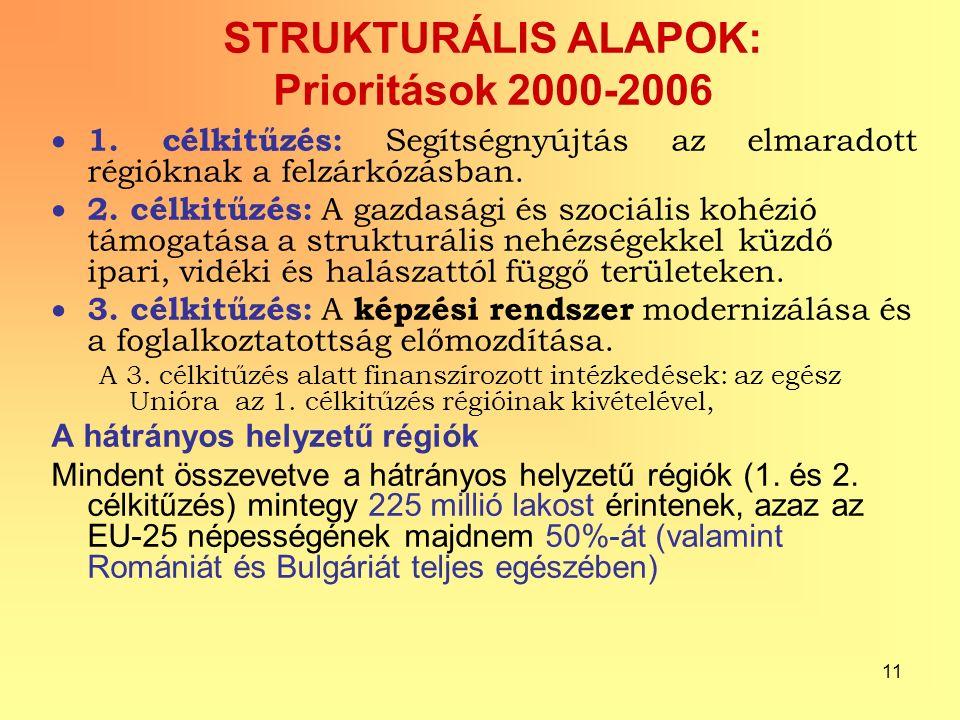 11 STRUKTURÁLIS ALAPOK: Prioritások 2000-2006  1.