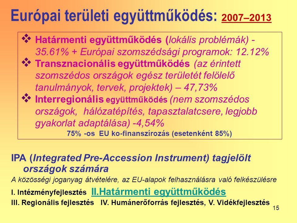 15 Európai területi együttműködés: 2007–2013  Határmenti együttműködés (lokális problémák) - 35.61% + Európai szomszédsági programok: 12.12%  Transznacionális együttműködés (az érintett szomszédos országok egész területét felölelő tanulmányok, tervek, projektek) – 47,73%  Interregionális együttműködés (nem szomszédos országok, hálózatépítés, tapasztalatcsere, legjobb gyakorlat adaptálása) -4,54% 75% -os EU ko-finanszírozás (esetenként 85%) IPA (Integrated Pre-Accession Instrument) tagjelölt országok számára A közösségi joganyag átvételére, az EU-alapok felhasználásra való felkészülésre I.