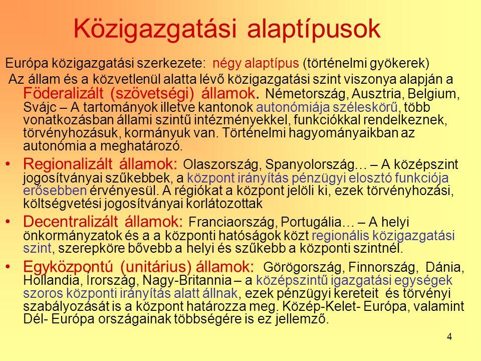 4 Közigazgatási alaptípusok Európa közigazgatási szerkezete: négy alaptípus (történelmi gyökerek) Az állam és a közvetlenül alatta lévő közigazgatási szint viszonya alapján a Föderalizált (szövetségi) államok.