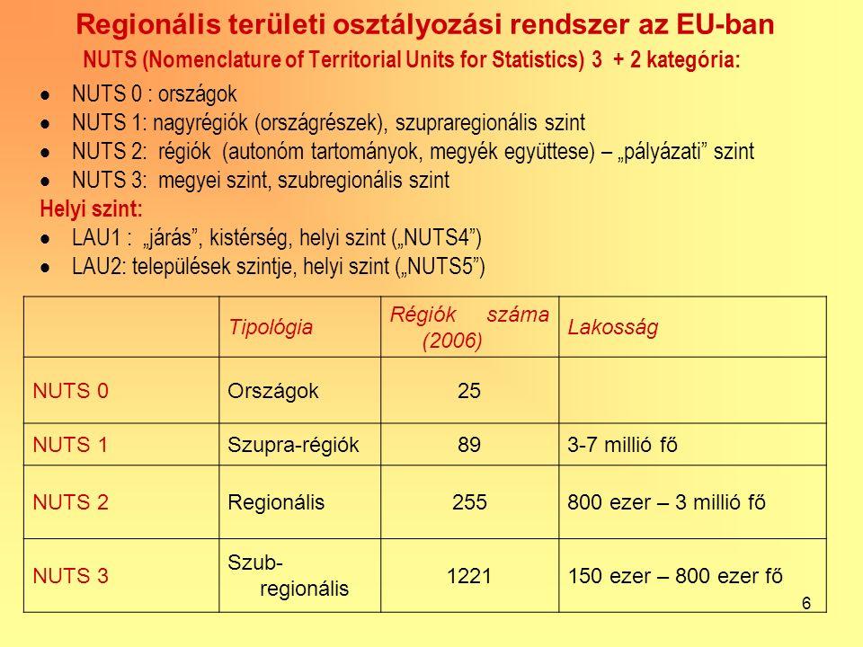 7 Az EU regionális politikája Egyenlőtlenségek: jövedelmi és foglalkoztatottságbeli Az 1990-2004 időszakban csökkentek, 2004-től a tíz új tagállam belépésével nőttek.
