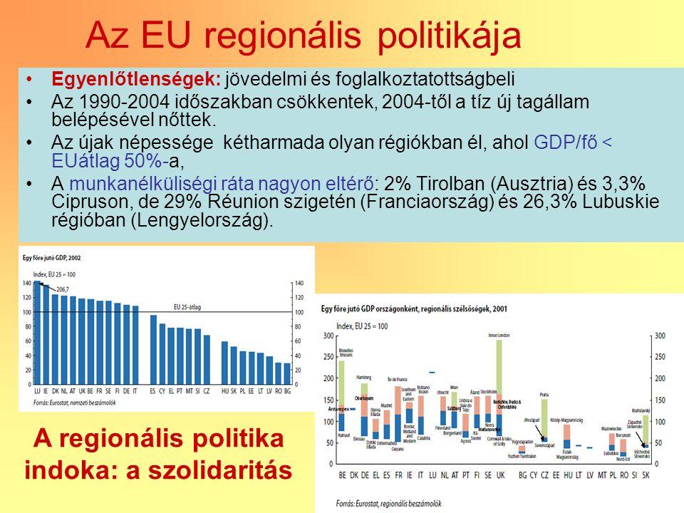 8 Az EU regionális politikája Egyenlőtlenségek: az 1990-es évek közepétől csökkentek a jövedelmi és foglalkoztatottságbeli egyenlőtlenségek az EU-ban De: Az egyenlőtlenségek nőttek a tíz új tagállam belépésével.