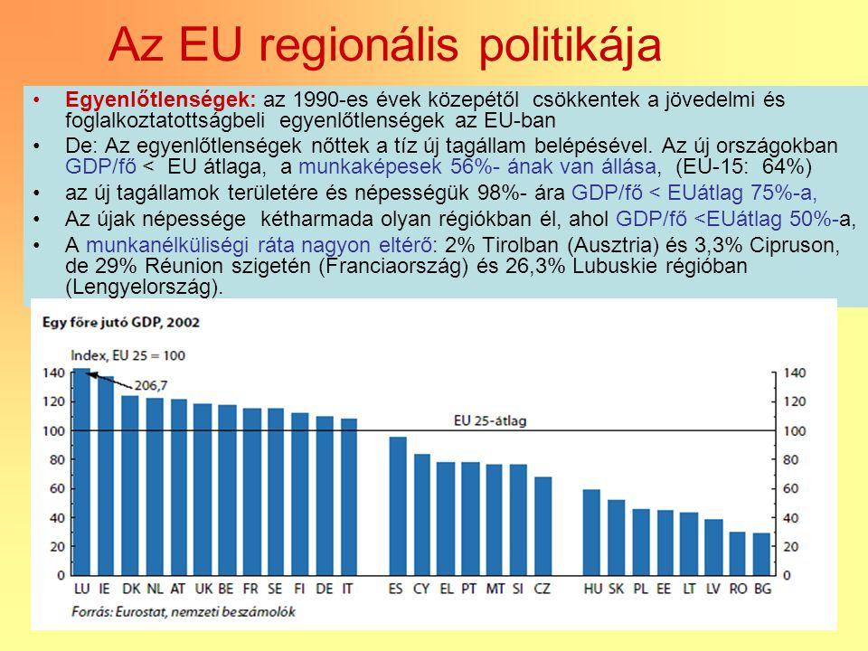 9 A regionális politika indoka: a szolidaritás Célja: nem egyszerűen az erőforrások újraelosztása, hanem hogy újakat hozzon létre a régiókban, illetve az egyes településekben rejlő lehetőségek támogatásával.