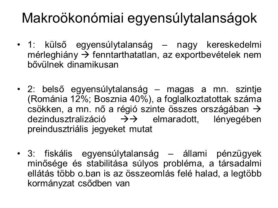 Makroökonómiai egyensúlytalanságok 1: külső egyensúlytalanság – nagy kereskedelmi mérleghiány  fenntarthatatlan, az exportbevételek nem bővülnek dinamikusan 2: belső egyensúlytalanság – magas a mn.