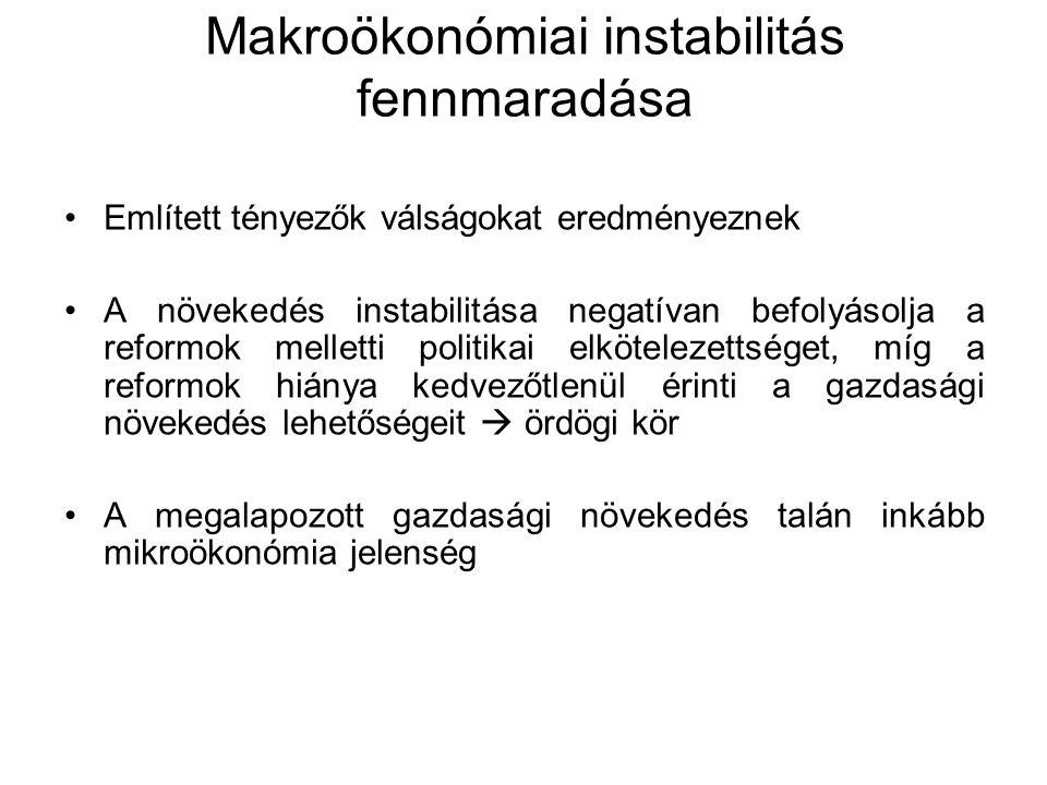 Mikroökonómiai jellegzetességek I.