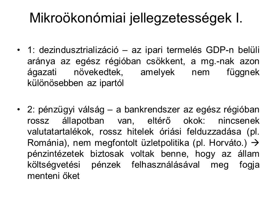 Mikroökonómiai jellegzetességek II.
