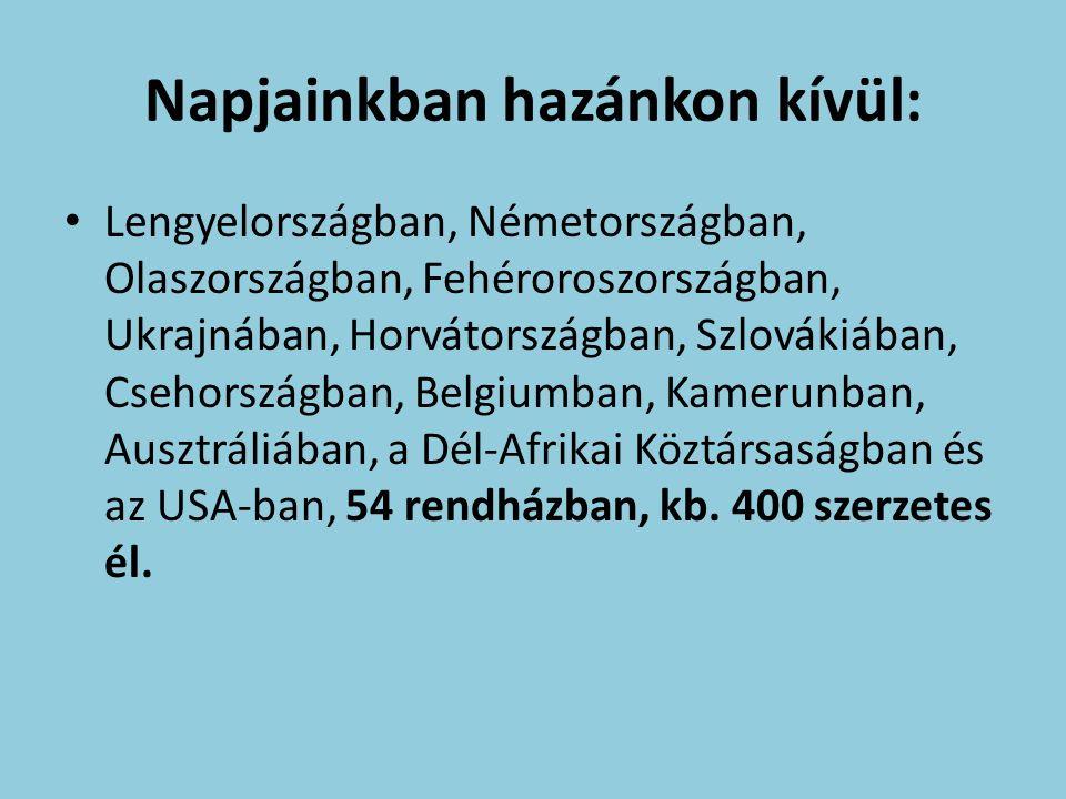 Napjainkban hazánkon kívül: Lengyelországban, Németországban, Olaszországban, Fehéroroszországban, Ukrajnában, Horvátországban, Szlovákiában, Csehországban, Belgiumban, Kamerunban, Ausztráliában, a Dél-Afrikai Köztársaságban és az USA-ban, 54 rendházban, kb.
