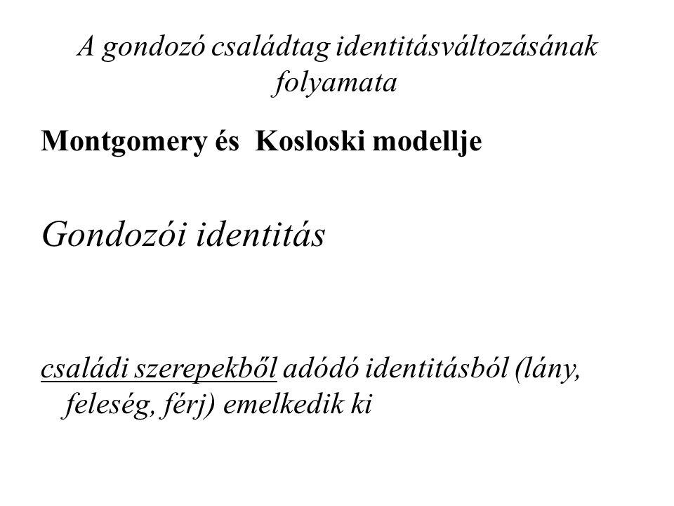 A gondozó családtag identitásváltozásának folyamata Montgomery és Kosloski modellje Gondozói identitás családi szerepekből adódó identitásból (lány, feleség, férj) emelkedik ki