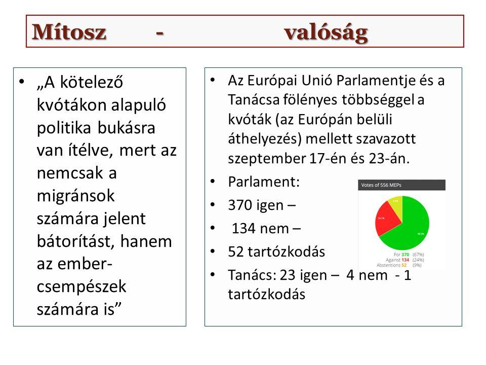 """""""A kötelező kvótákon alapuló politika bukásra van ítélve, mert az nemcsak a migránsok számára jelent bátorítást, hanem az ember- csempészek számára is Az Európai Unió Parlamentje és a Tanácsa fölényes többséggel a kvóták (az Európán belüli áthelyezés) mellett szavazott szeptember 17-én és 23-án."""