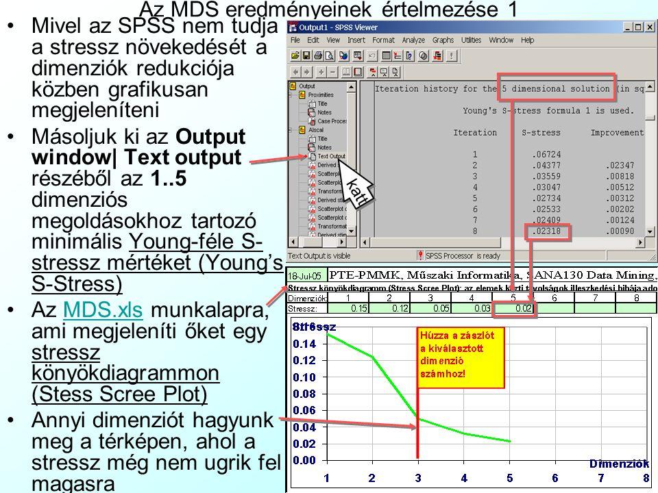 MDS SPSS-ben, változó-adatokon 2 A gombra kattintva állíthatjuk a távolságszámítást: változók közt számolunk (Between variables) négyzetes euklideszi (Squared Euclidean) távolságot, 1-es szórásúra sztenderdizálva (Standard deviation to 1) megfigyelésenként (By case).