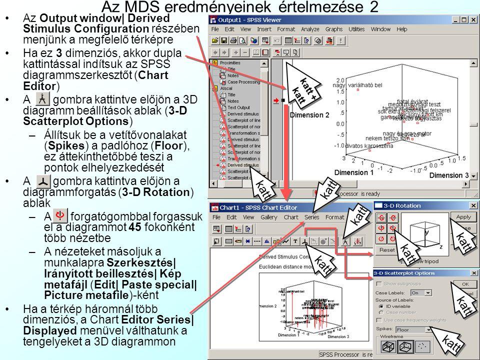 Az MDS eredményeinek értelmezése 1 Mivel az SPSS nem tudja a stressz növekedését a dimenziók redukciója közben grafikusan megjeleníteni Másoljuk ki az Output window| Text output részéből az 1..5 dimenziós megoldásokhoz tartozó minimális Young-féle S- stressz mértéket (Young's S-Stress) Az MDS.xls munkalapra, ami megjeleníti őket egy stressz könyökdiagrammon (Stess Scree Plot)MDS.xls Annyi dimenziót hagyunk meg a térképen, ahol a stressz még nem ugrik fel magasra katt