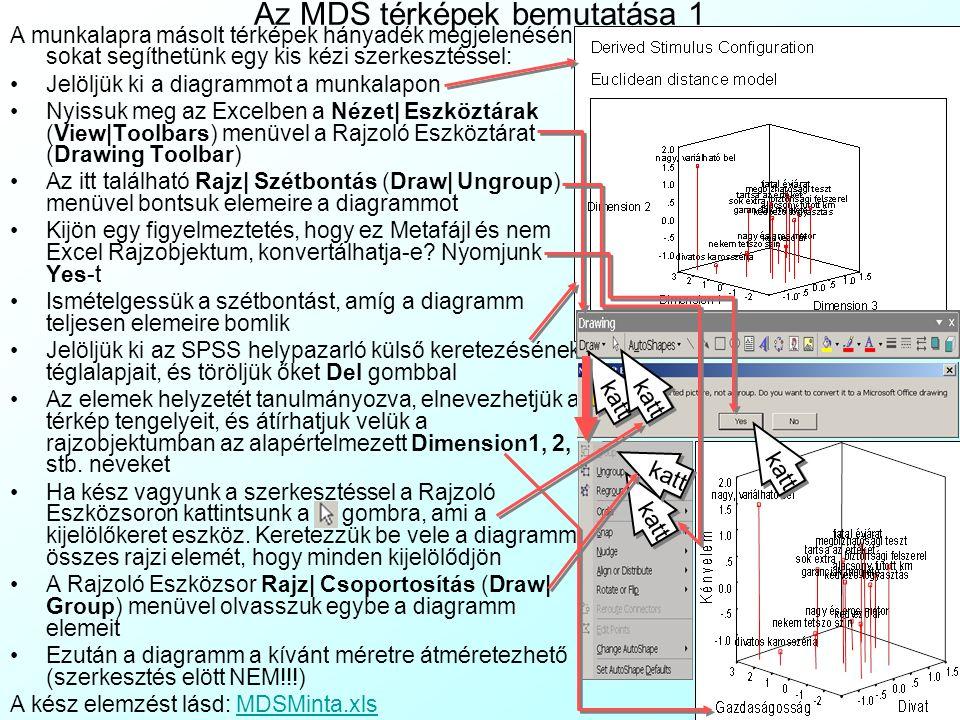 Az MDS eredményeinek értelmezése 2 Az Output window| Derived Stimulus Configuration részében menjünk a megfelelő térképre Ha ez 3 dimenziós, akkor dupla kattintással indítsuk az SPSS diagrammszerkesztőt (Chart Editor) A gombra kattintve előjön a 3D diagramm beállítások ablak (3-D Scatterplot Options) –Állítsuk be a vetítővonalakat (Spikes) a padlóhoz (Floor), ez áttekinthetőbbé teszi a pontok elhelyezkedését A gombra kattintva előjön a diagrammforgatás (3-D Rotation) ablak –A forgatógombbal forgassuk el a diagrammot 45 fokonként több nézetbe –A nézeteket másoljuk a munkalapra Szerkesztés| Irányított beillesztés| Kép metafájl (Edit| Paste special| Picture metafile)-ként Ha a térkép háromnál több dimenziós, a Chart Editor Series| Displayed menüvel válthatunk a tengelyeket a 3D diagrammon katt katt + katt katt + katt