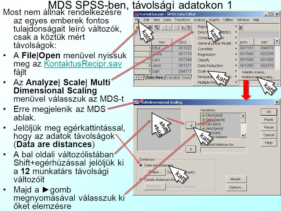 Mintapélda 2 Az MDS bonyolultabb esete, ha a változók adatai ismeretlenek, csak a köztük lévő távolságról (Distance) /közelségről (Proximity) rendelkezünk infókkal, és ez alapján kellene térképet rajzolni: Uhrin Ubul, a Saarban-Haw-Duke Magyarország Biztosító Rt.