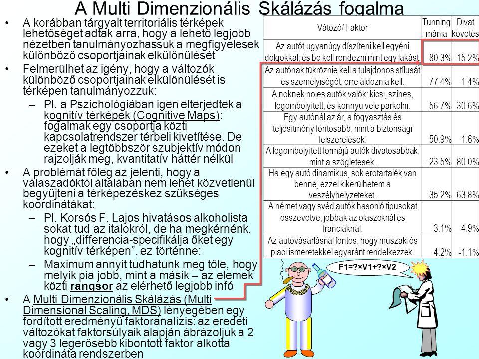 Sokdimenziós skálázás: Elméleti bevezető: http://forrest.psych.unc.edu/teaching/p208a/mds/mds.html http://forrest.psych.unc.edu/teaching/p208a/mds/mds.html Elméleti bevezető: http://www.cis.hut.fi/~sami/thesis/node15.htmlhttp://www.cis.hut.fi/~sami/thesis/node15.html Nem metrikus MDS: http://bear.cba.ufl.edu/shugan/7626/Non- Metric-Scaling.pdf#search= multi%20dimensional%20scaling'http://bear.cba.ufl.edu/shugan/7626/Non- Metric-Scaling.pdf#search= multi%20dimensional%20scaling MDS-el kapcsolatos linkgyűjtemény és szoftverek: http://granular.com/MDS/ http://granular.com/MDS/ MDS diagrammoló szoftver, MAVIS: http://www.cs.wpi.edu/~matt/research/MAVIS/ http://www.cs.wpi.edu/~matt/research/MAVIS/ Megbízhatósági elemzés: Elméleti bevezető: http://www.ats.ucla.edu/stat/spss/faq/alpha.html http://www.ats.ucla.edu/stat/spss/faq/alpha.html Használata StatView-ben: http://www.statview.com/support/techsup/faq/CAlpha/coefalph.sht ml http://www.statview.com/support/techsup/faq/CAlpha/coefalph.sht ml Szakirodalom