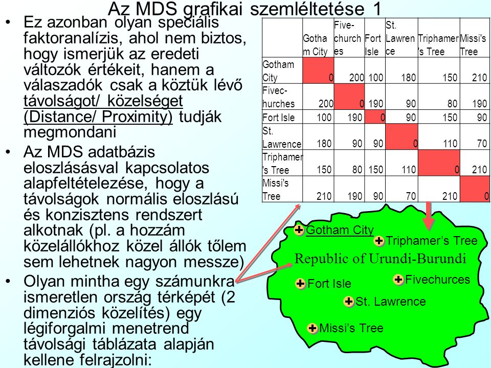A Multi Dimenzionális Skálázás fogalma A korábban tárgyalt territoriális térképek lehetőséget adtak arra, hogy a lehető legjobb nézetben tanulmányozhassuk a megfigyelések különböző csoportjainak elkülönülését Felmerülhet az igény, hogy a változók különböző csoportjainak elkülönülését is térképen tanulmányozzuk: –Pl.