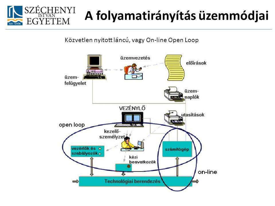 A folyamatirányítás üzemmódjai Közvetlen nyitott láncú, vagy On-line Open Loop