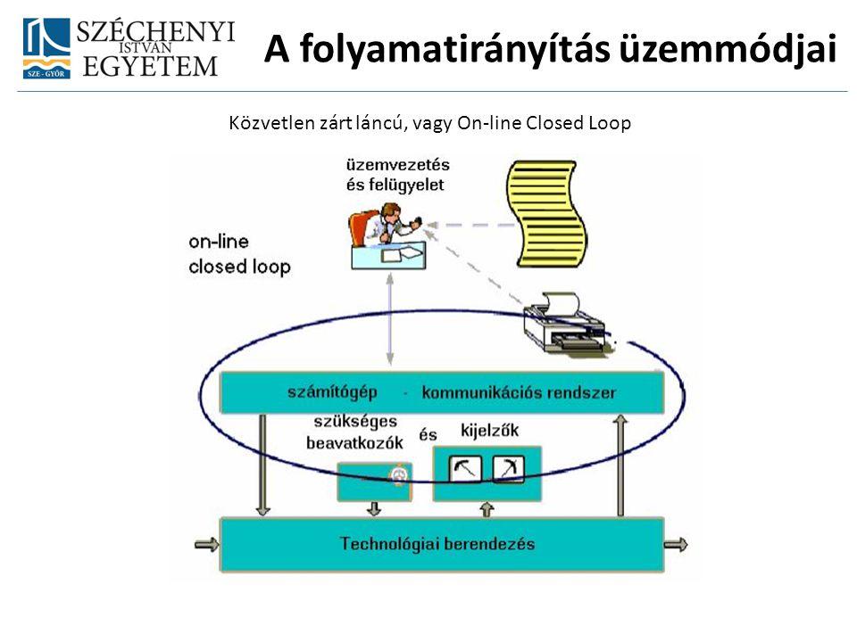 A folyamatirányítás üzemmódjai Közvetlen zárt láncú, vagy On-line Closed Loop