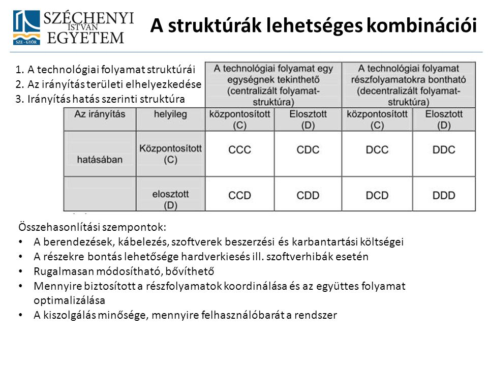 A struktúrák lehetséges kombinációi 1. A technológiai folyamat struktúrái 2. Az irányítás területi elhelyezkedése 3. Irányítás hatás szerinti struktúr