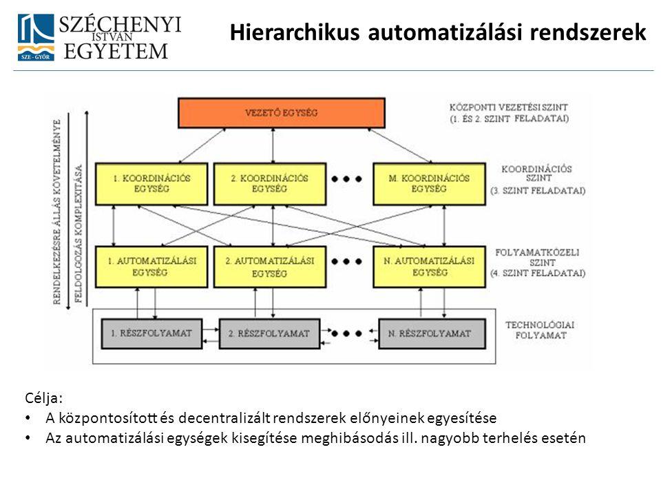 Hierarchikus automatizálási rendszerek Célja: A központosított és decentralizált rendszerek előnyeinek egyesítése Az automatizálási egységek kisegítés