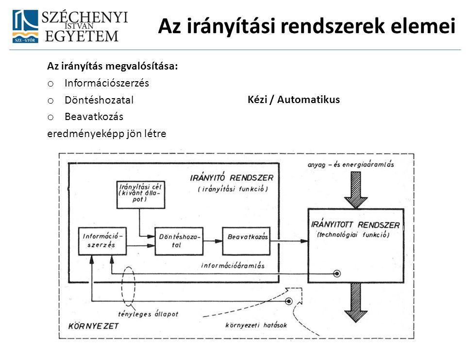 Az irányítási rendszerek elemei Az irányítás megvalósítása: o Információszerzés o Döntéshozatal o Beavatkozás eredményeképp jön létre Kézi / Automatik