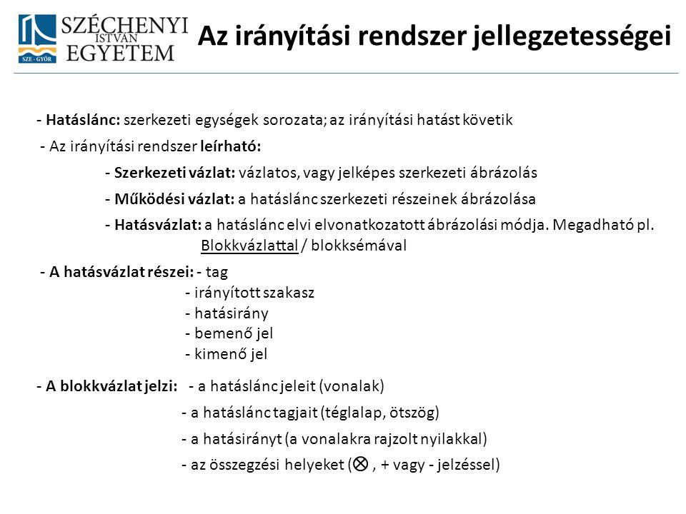 Az irányítási rendszer jellegzetességei - Hatáslánc: szerkezeti egységek sorozata; az irányítási hatást követik - Az irányítási rendszer leírható: - S