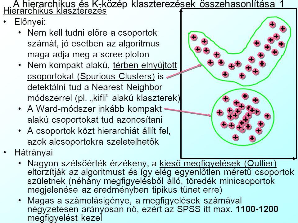 A hierarchikus és K-közép klaszterezések összehasonlítása 1 Hierarchikus klaszterezés Előnyei: Nem kell tudni előre a csoportok számát, jó esetben az