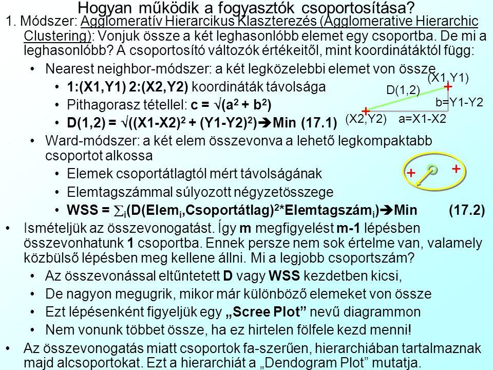 1. Módszer: Agglomeratív Hierarcikus Klaszterezés (Agglomerative Hierarchic Clustering): Vonjuk össze a két leghasonlóbb elemet egy csoportba. De mi a