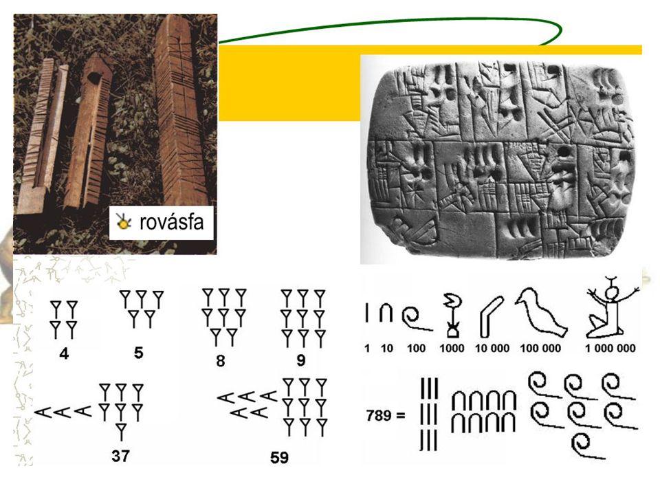 ABAKUSZ -Körülbelül 5000 éves -Összeadás, kivonás, szorzás, osztás,,abax ,,abakon ,,abaq (sík felület, por, tábla, kavics, mag) - Valószínűleg Kis-Ázsiában született