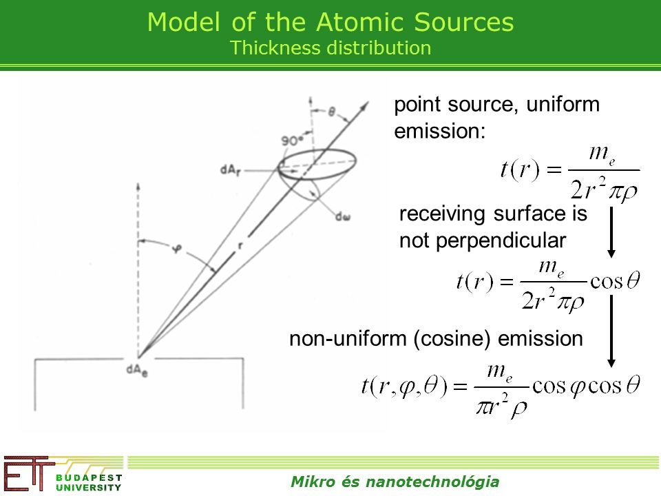 Mikro és nanotechnológia Model of the Atomic Sources Thickness distribution point source, uniform emission: receiving surface is not perpendicular non-uniform (cosine) emission